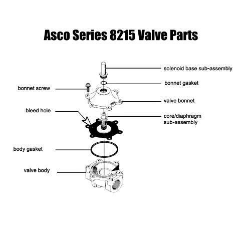Asco Series 8215 Valve Parts